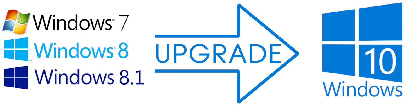 gratis upgrade naar Windows 10