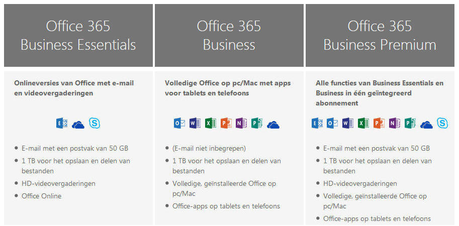 cloud office 365 options